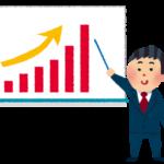 1サイトあたりの売上を伸ばす方法を伝授-大阪ブログ構築-